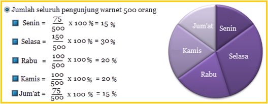 Statistika this is it picture7 ccuart Images